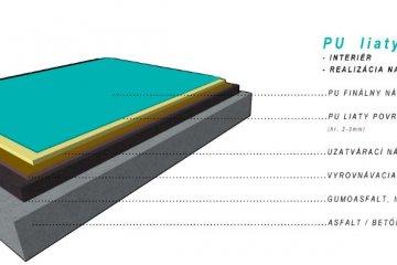 Štruktúra liateho povrchu | Marotrade